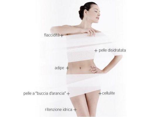 bendaggi corpo | inestetismi | trattamenti corpo | sun lovers group